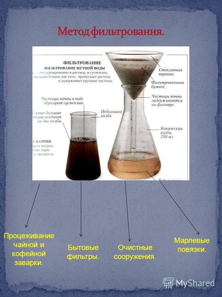 Процеживание чайной и кофейной заварки. Бытовые фильтры. Очистные сооружения. Марлевые повязки.