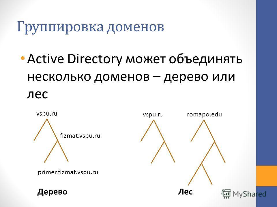 Группировка доменов Active Directory может объединять несколько доменов – дерево или лес vspu.ru fizmat.vspu.ru primer.fizmat.vspu.ru vspu.ru romapo.edu ДеревоЛес