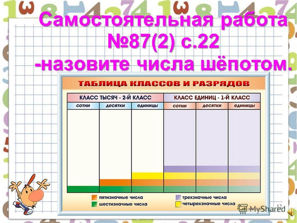 12 Самостоятельная работа 87(2) с.22 -назовите числа шёпотом.