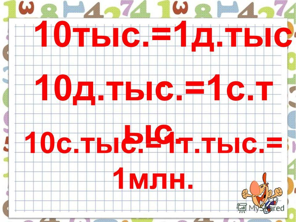 10тыс.=1д.тыс. 10д.тыс.=1с.т ыс. 10с.тыс.=1т.тыс.= 1млн.