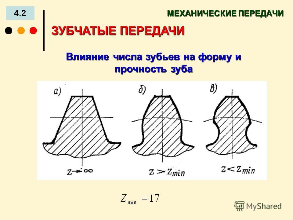 МЕХАНИЧЕСКИЕ ПЕРЕДАЧИ 4.2 ЗУБЧАТЫЕ ПЕРЕДАЧИ Влияние числа зубьев на форму и прочность зуба