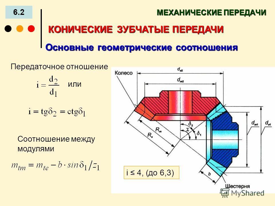 МЕХАНИЧЕСКИЕ ПЕРЕДАЧИ 6.2 КОНИЧЕСКИЕЗУБЧАТЫЕ ПЕРЕДАЧИ КОНИЧЕСКИЕ ЗУБЧАТЫЕ ПЕРЕДАЧИ Передаточное отношение или Основные геометрические соотношения Соотношение между модулями i 4, (до 6,3)