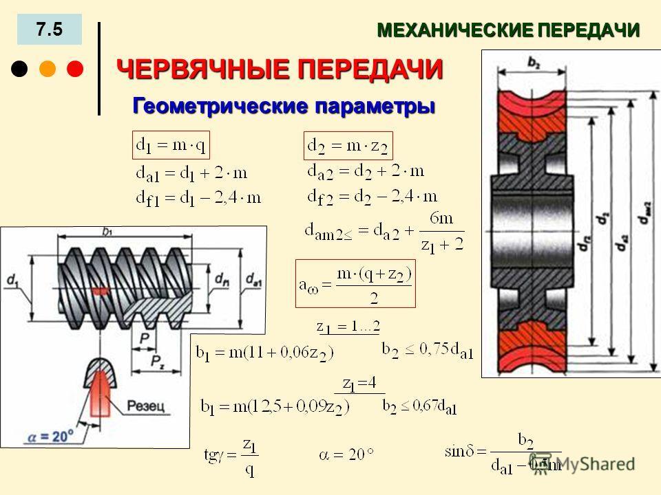 МЕХАНИЧЕСКИЕ ПЕРЕДАЧИ 7.5 Геометрические параметры ЧЕРВЯЧНЫЕ ПЕРЕДАЧИ