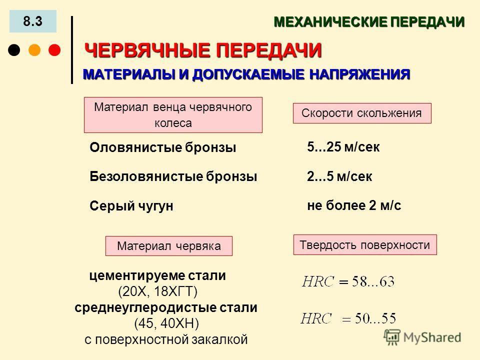 МЕХАНИЧЕСКИЕ ПЕРЕДАЧИ 8.3 ЧЕРВЯЧНЫЕ ПЕРЕДАЧИ МАТЕРИАЛЫ И ДОПУСКАЕМЫЕ НАПРЯЖЕНИЯ Материал венца червячного колеса Оловянистые бронзы 5...25 м/сек Скорости скольжения Безоловянистые бронзы 2...5 м/сек Серый чугун не более 2 м/с Материал червяка цементи