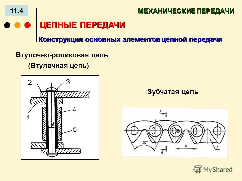 МЕХАНИЧЕСКИЕ ПЕРЕДАЧИ 11.4 ЦЕПНЫЕ ПЕРЕДАЧИ Конструкция основных элементов цепной передачи Втулочно-роликовая цепь (Втулочная цепь) Зубчатая цепь