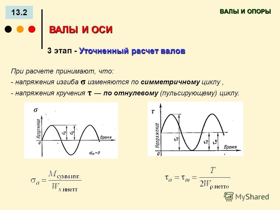 ВАЛЫ И ОПОРЫ 13.2 ВАЛЫ И ОСИ При расчете принимают, что: - напряжения изгиба σ изменяются по симметричному циклу, - напряжения кручения τ по отнулевому (пульсирующему) циклу. Уточненный расчет валов 3 этап - Уточненный расчет валов τ σ