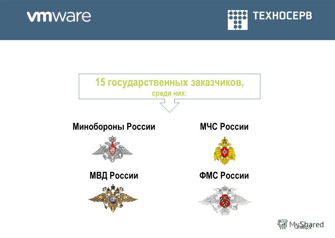 Слайд 2 Минобороны России 15 государственных заказчиков, среди них: ФМС РоссииМВД России МЧС России