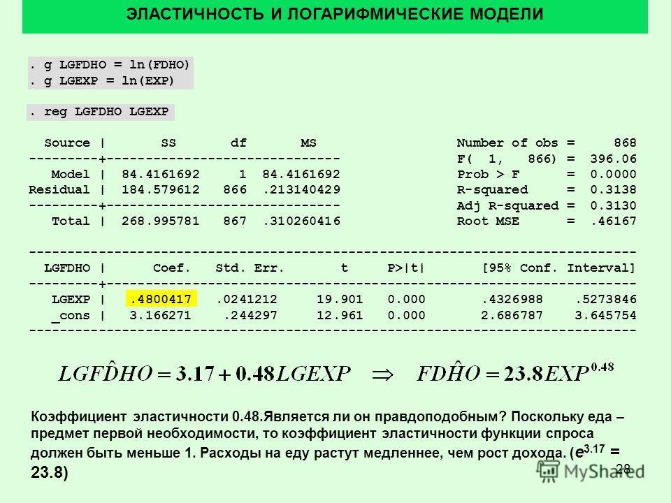 28. g LGFDHO = ln(FDHO). g LGEXP = ln(EXP). reg LGFDHO LGEXP Source   SS df MS Number of obs = 868 ---------+------------------------------ F( 1, 866) = 396.06 Model   84.4161692 1 84.4161692 Prob > F = 0.0000 Residual   184.579612 866.213140429 R-sq