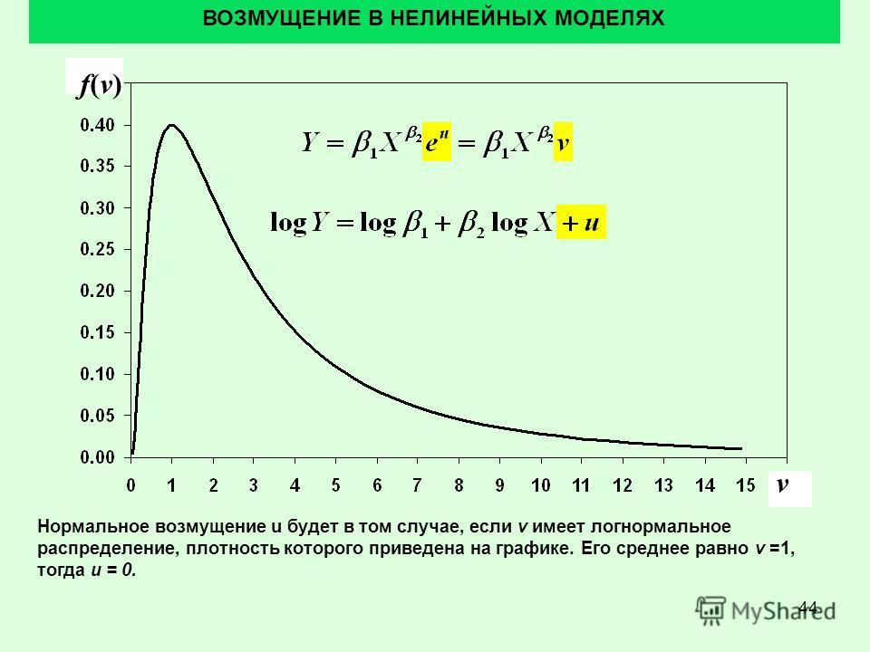 44 ВОЗМУЩЕНИЕ В НЕЛИНЕЙНЫХ МОДЕЛЯХ v f(v)f(v) Нормальное возмущение u будет в том случае, если v имеет логнормальное распределение, плотность которого приведена на графике. Его среднее равно v =1, тогда u = 0.