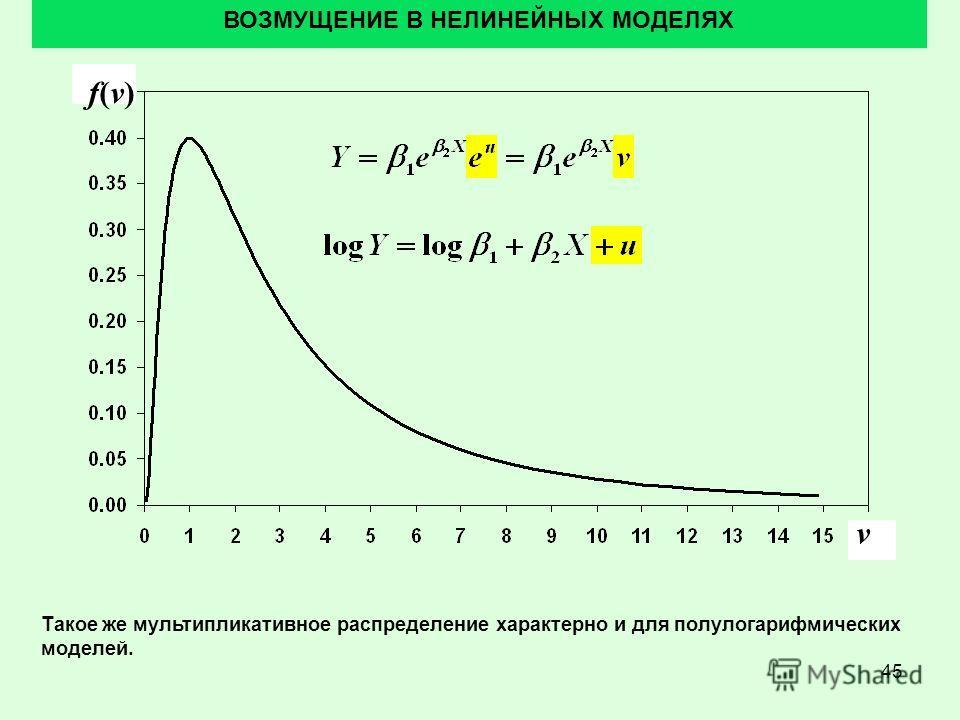 45 ВОЗМУЩЕНИЕ В НЕЛИНЕЙНЫХ МОДЕЛЯХ Такое же мультипликативное распределение характерно и для полулогарифмических моделей. v f(v)f(v)