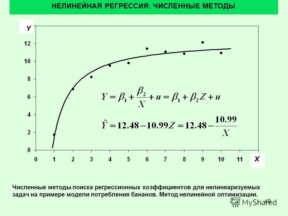 49 НЕЛИНЕЙНАЯ РЕГРЕССИЯ: ЧИСЛЕННЫЕ МЕТОДЫ Численные методы поиска регрессионных коэффициентов для нелинеаризуемых задач на примере модели потребления бананов. Метод нелинейной оптимизации. X Y