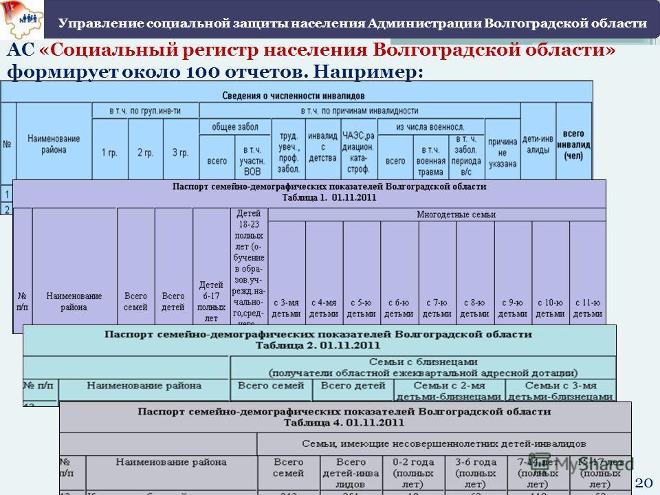 20 Управление социальной защиты населения Администрации Волгоградской области АС «Социальный регистр населения Волгоградской области» формирует около 100 отчетов. Например: