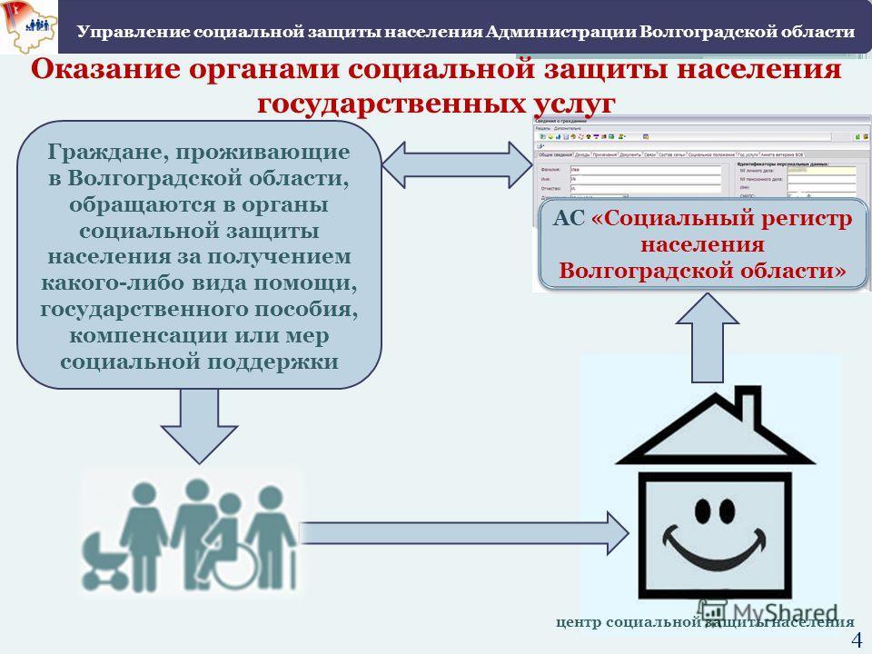 Управление социальной защиты