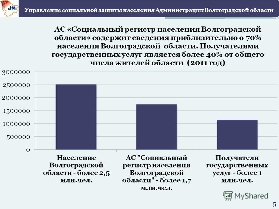 Управление социальной защиты населения Администрации Волгоградской области 5