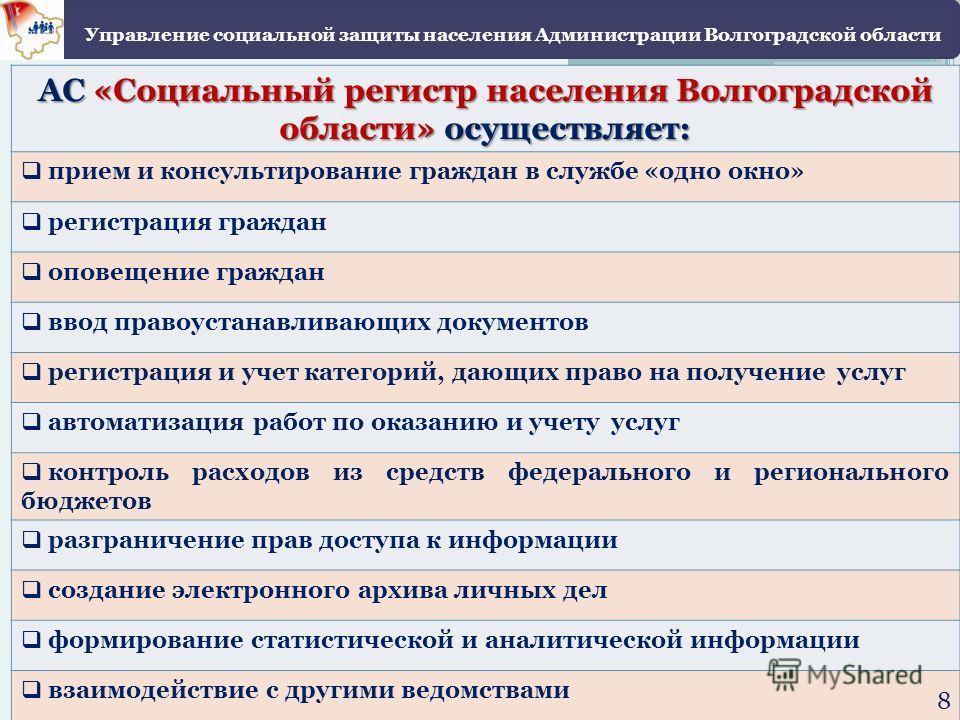 АС «Социальный регистр населения Волгоградской области» осуществляет: прием и консультирование граждан в службе «одно окно» регистрация граждан оповещение граждан ввод правоустанавливающих документов регистрация и учет категорий, дающих право на полу