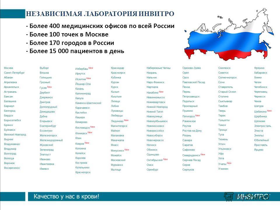 НЕЗАВИСИМАЯ ЛАБОРАТОРИЯ ИНВИТРО - Более 400 медицинских офисов по всей России - Более 100 точек в Москве - Более 170 городов в России - Более 15 000 пациентов в день