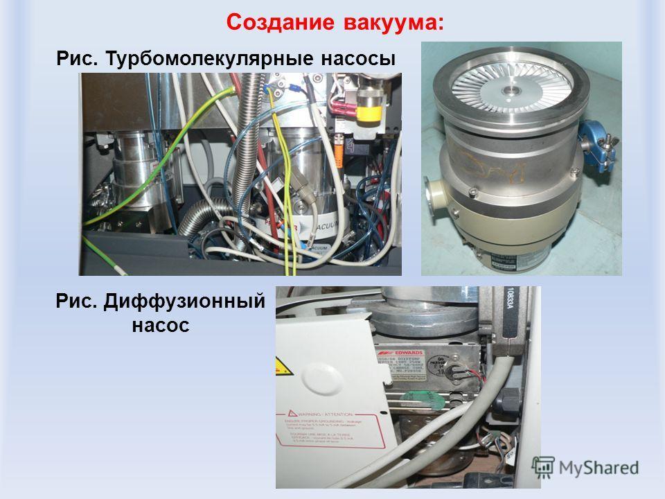 Создание вакуума: Рис. Турбомолекулярные насосы Рис. Диффузионный насос