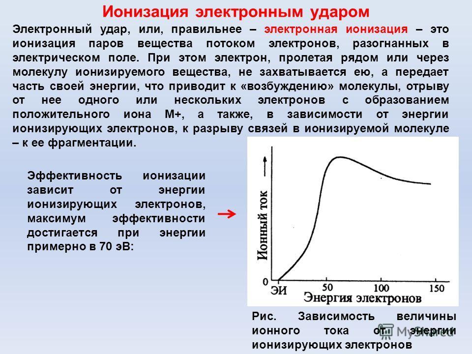 Ионизация электронным ударом Электронный удар, или, правильнее – электронная ионизация – это ионизация паров вещества потоком электронов, разогнанных в электрическом поле. При этом электрон, пролетая рядом или через молекулу ионизируемого вещества, н