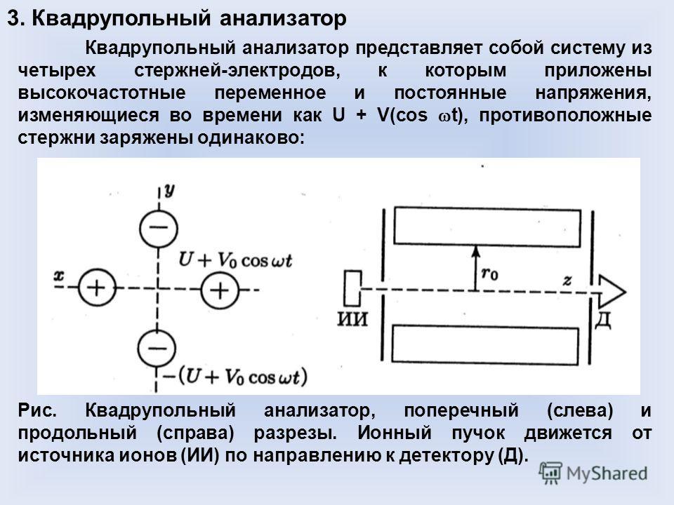 3. Квадрупольный анализатор Квадрупольный анализатор представляет собой систему из четырех стержней-электродов, к которым приложены высокочастотные переменное и постоянные напряжения, изменяющиеся во времени как U + V(cos t), противоположные стержни