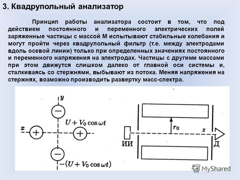 3. Квадрупольный анализатор Принцип работы анализатора состоит в том, что под действием постоянного и переменного электрических полей заряженные частицы с массой М испытывают стабильные колебания и могут пройти через квадрупольный фильтр (т.е. между