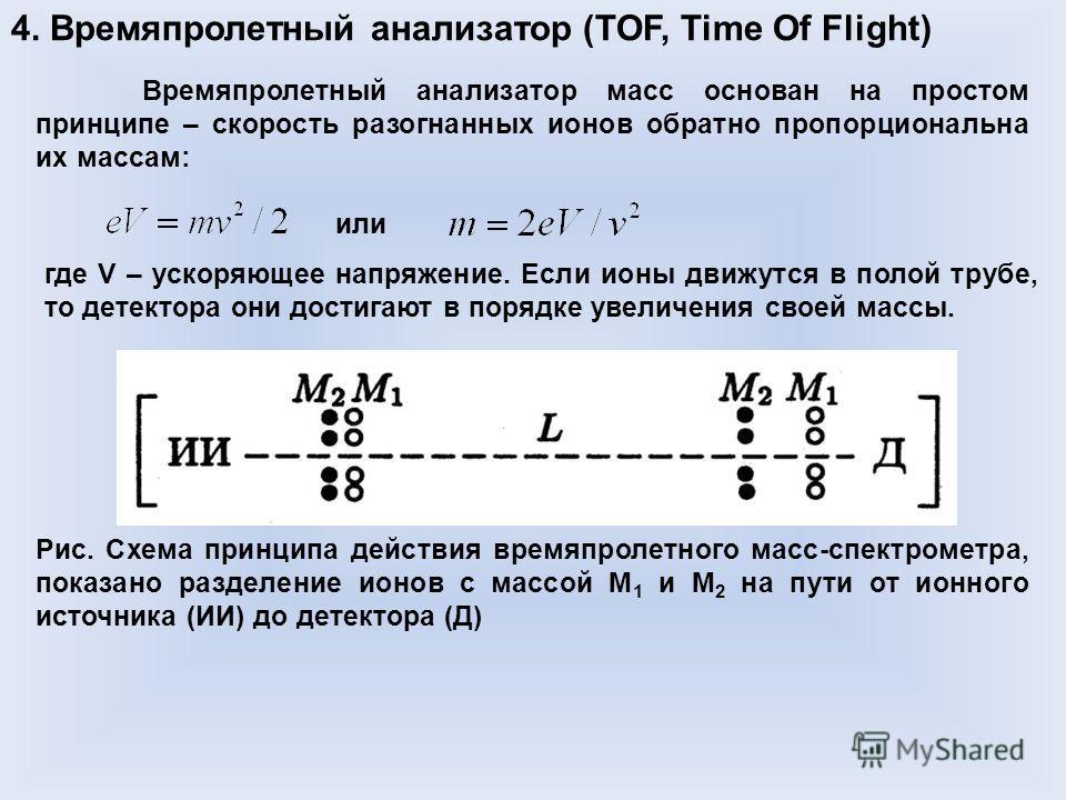 4. Времяпролетный анализатор (TOF, Time Of Flight) Рис. Схема принципа действия времяпролетного масс-спектрометра, показано разделение ионов с массой М 1 и М 2 на пути от ионного источника (ИИ) до детектора (Д) Времяпролетный анализатор масс основан