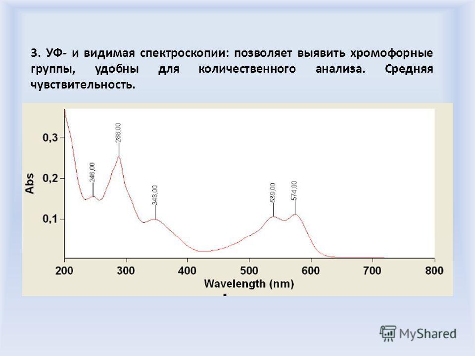 3. УФ- и видимая спектроскопии: позволяет выявить хромофорные группы, удобны для количественного анализа. Средняя чувствительность.