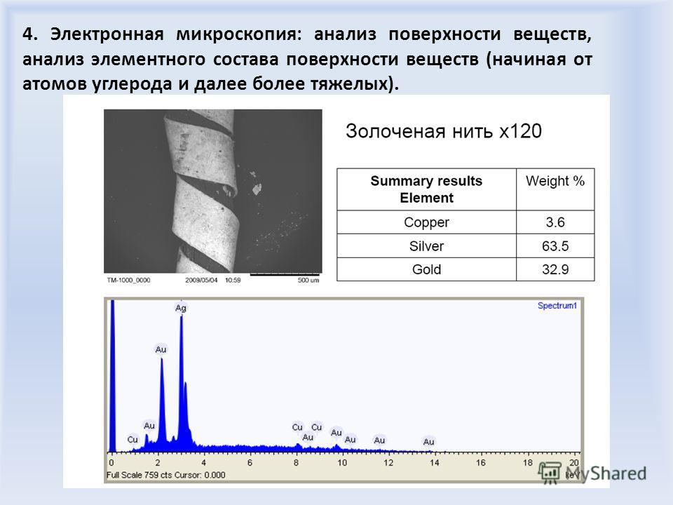 4. Электронная микроскопия: анализ поверхности веществ, анализ элементного состава поверхности веществ (начиная от атомов углерода и далее более тяжелых).