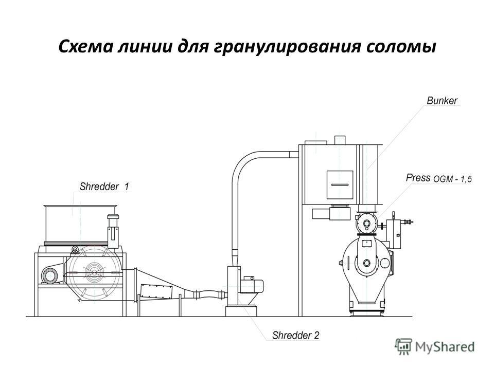 Схема линии для гранулирования соломы