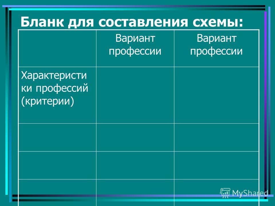 Бланк для составления схемы: Вариант профессии Характеристи ки профессий (критерии)