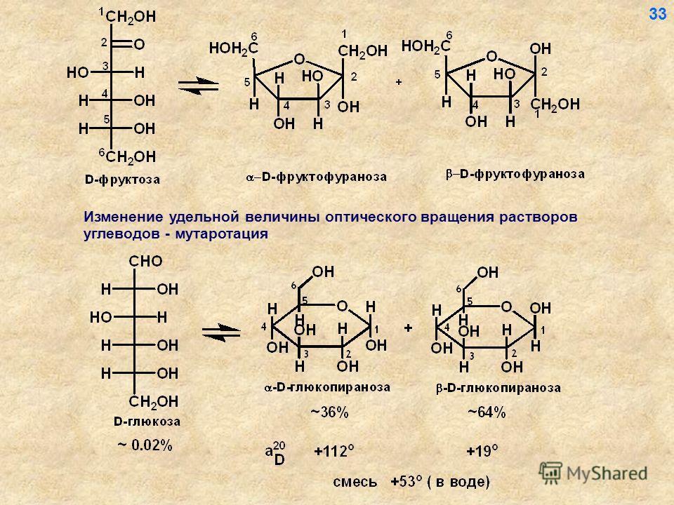 Изменение удельной величины оптического вращения растворов углеводов - мутаротация 33