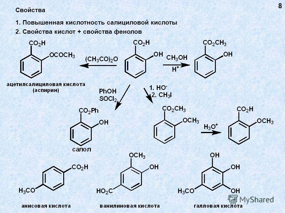 Свойства 1. Повышенная кислотность салициловой кислоты 2. Свойства кислот + свойства фенолов 8