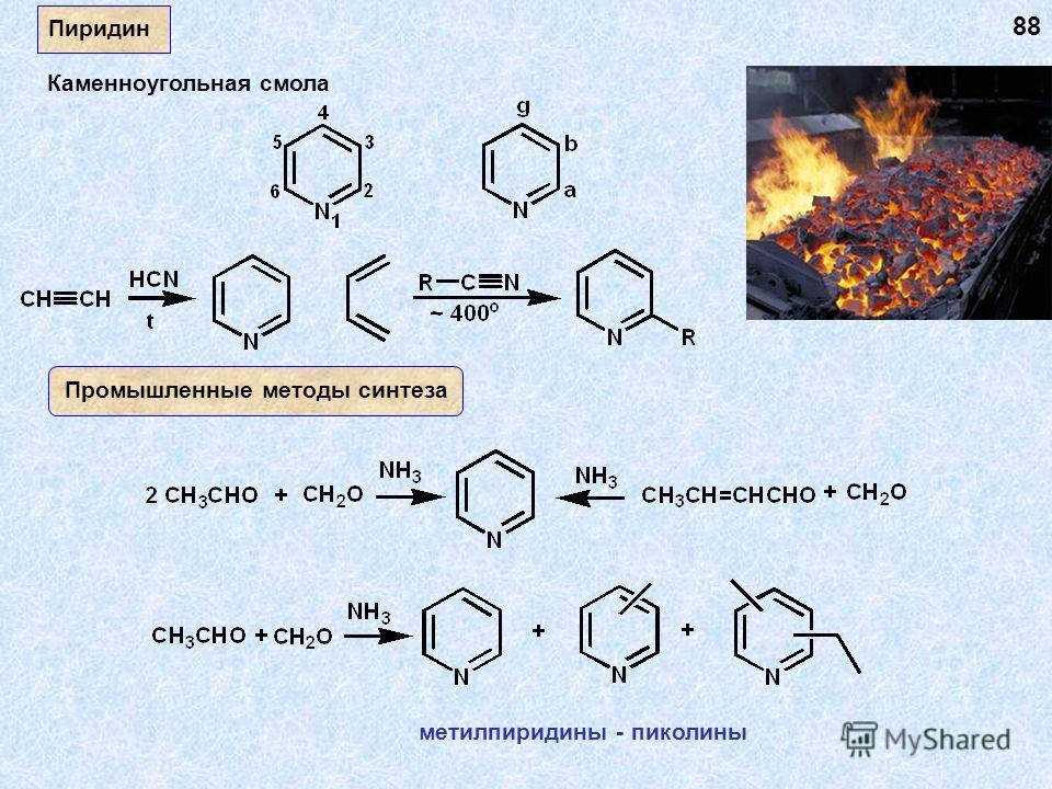 Пиридин Промышленные методы синтеза метилпиридины - пиколины Каменноугольная смола 88