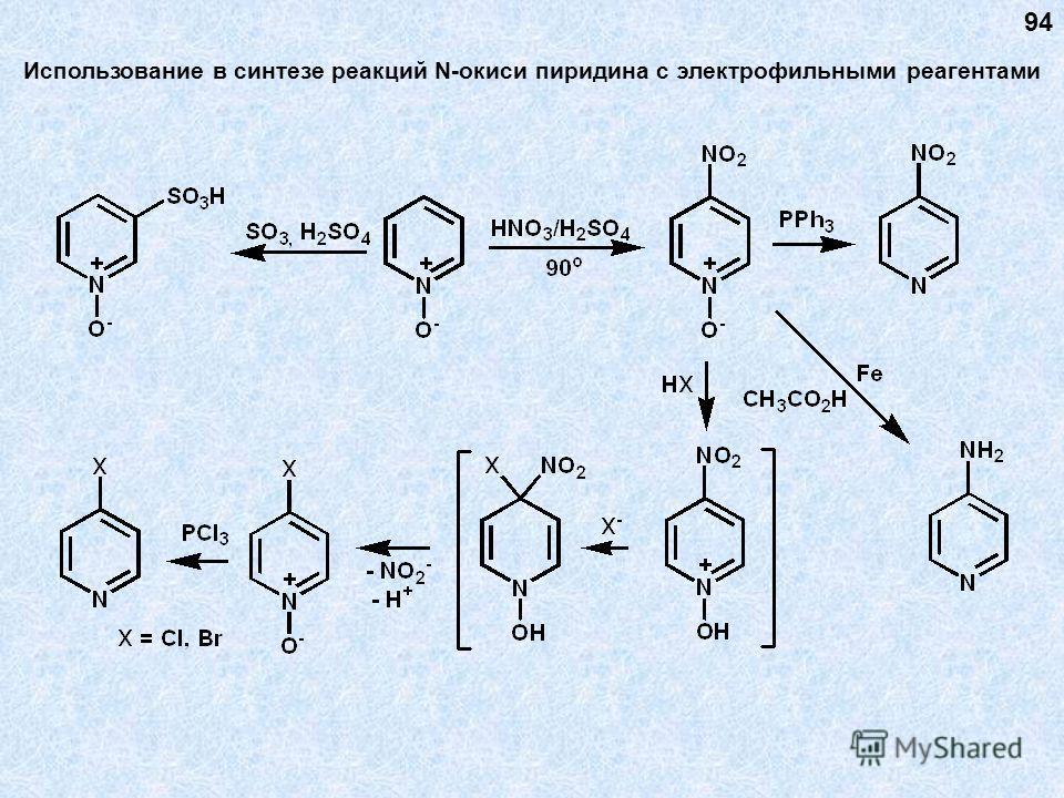Использование в синтезе реакций N-окиси пиридина с электрофильными реагентами 94