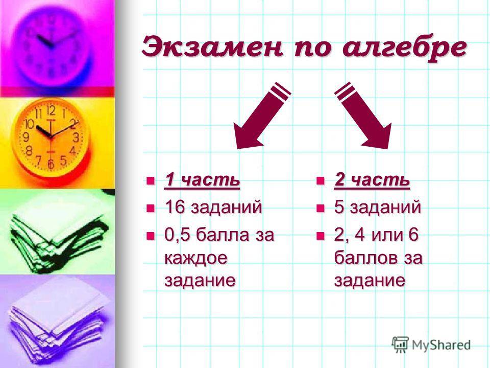 Экзамен по алгебре 1 часть 1 часть 16 заданий 16 заданий 0,5 балла за каждое задание 0,5 балла за каждое задание 2 часть 2 часть 5 заданий 5 заданий 2, 4 или 6 баллов за задание 2, 4 или 6 баллов за задание