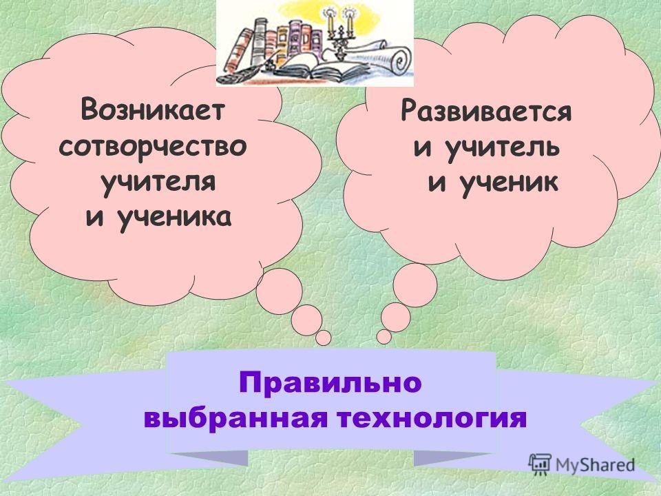 Развивается и учитель и ученик Возникает сотворчество учителя и ученика Правильно выбранная технология