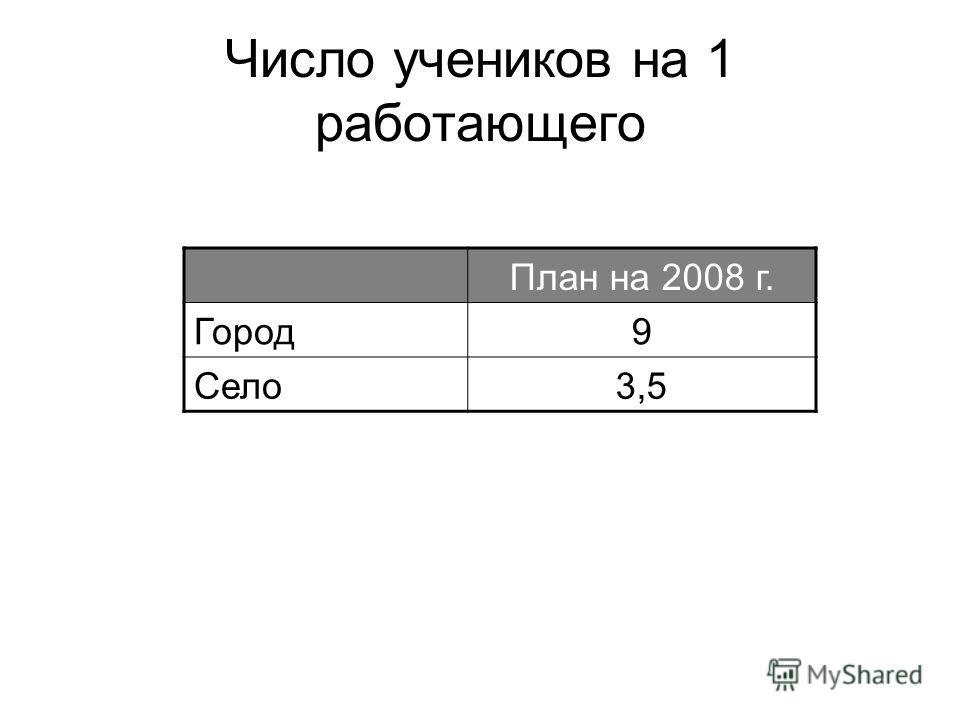 Число учеников на 1 работающего План на 2008 г. Город9 Село3,5