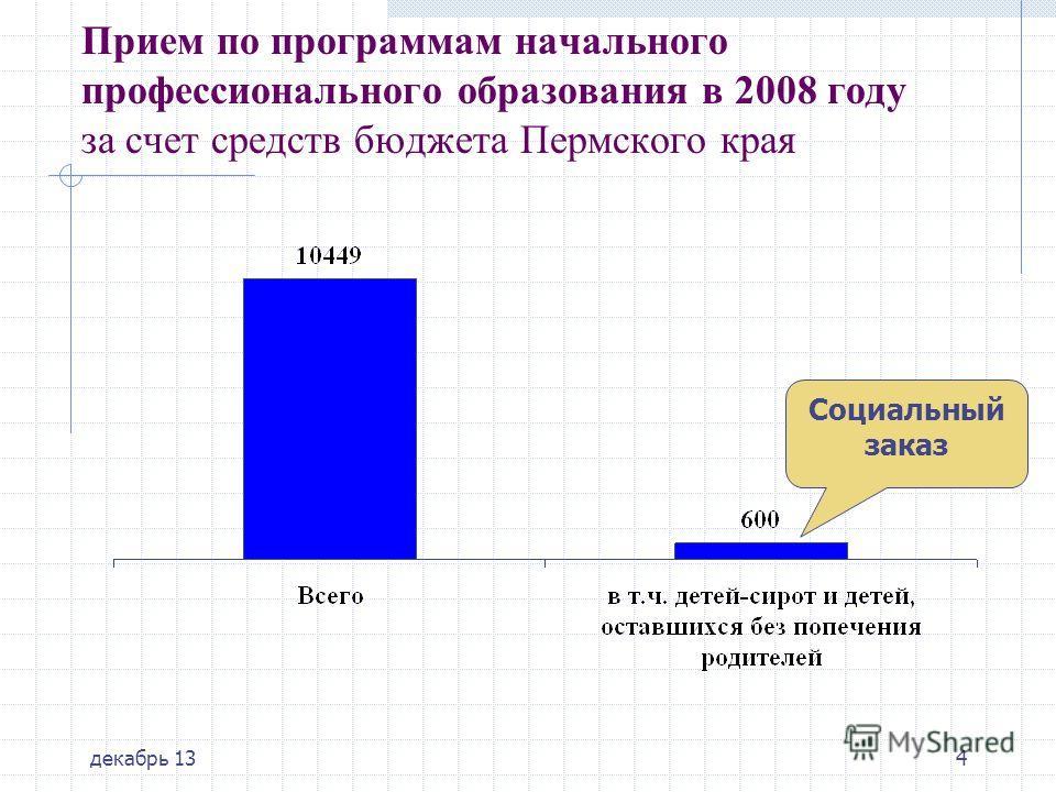 декабрь 134 Прием по программам начального профессионального образования в 2008 году за счет средств бюджета Пермского края Социальный заказ
