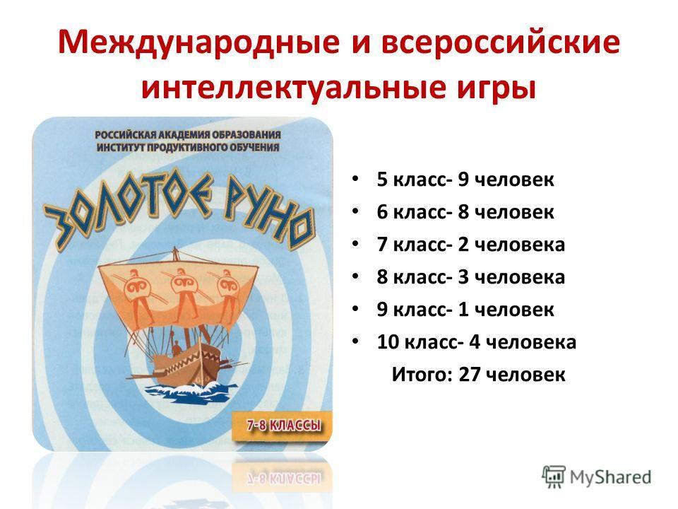 Международные и всероссийские интеллектуальные игры 5 класс- 9 человек 6 класс- 8 человек 7 класс- 2 человека 8 класс- 3 человека 9 класс- 1 человек 10 класс- 4 человека Итого: 27 человек