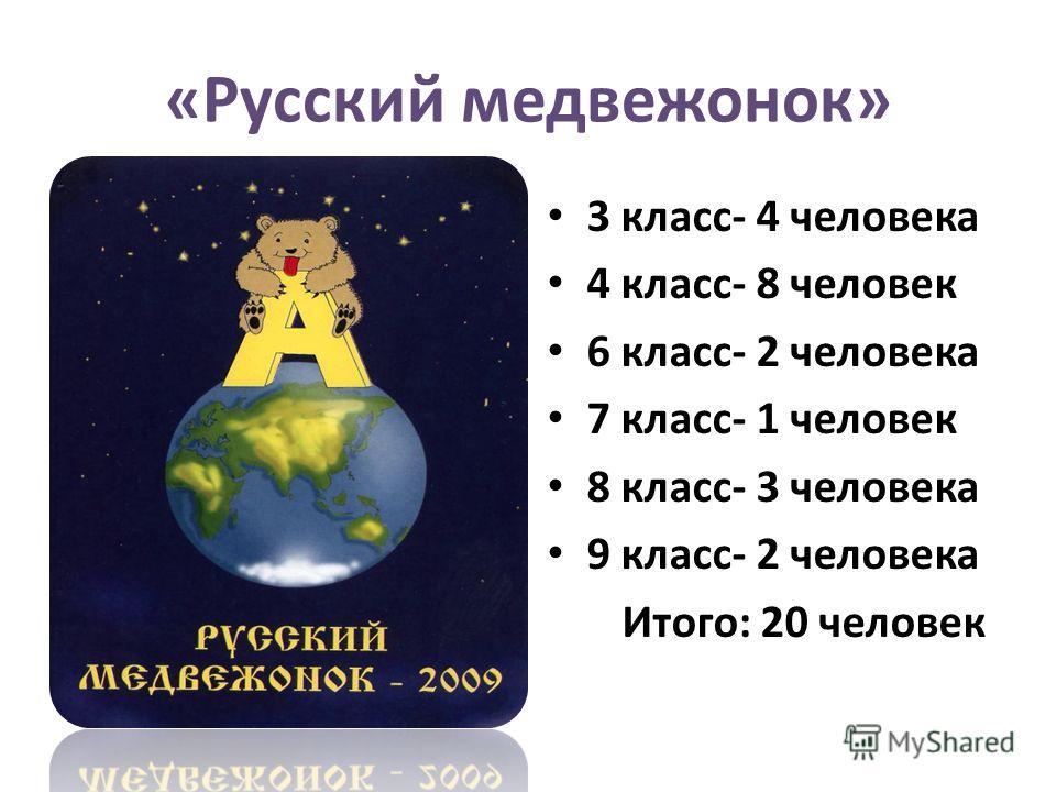 «Русский медвежонок» 3 класс- 4 человека 4 класс- 8 человек 6 класс- 2 человека 7 класс- 1 человек 8 класс- 3 человека 9 класс- 2 человека Итого: 20 человек