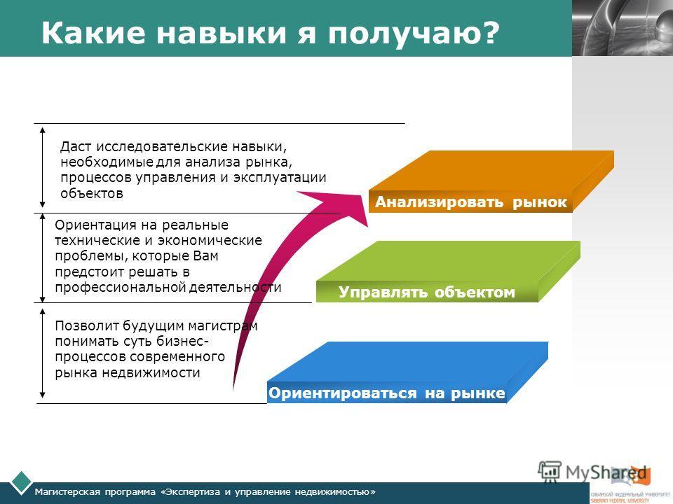 LOGO Какие навыки я получаю? Даст исследовательские навыки, необходимые для анализа рынка, процессов управления и эксплуатации объектов Ориентация на реальные технические и экономические проблемы, которые Вам предстоит решать в профессиональной деяте