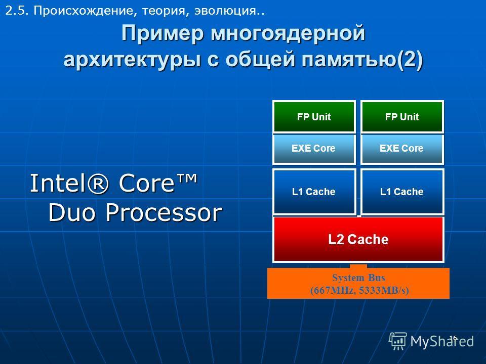 16 Пример многоядерной архитектуры с общей памятью(2) Intel® Core Duo Processor 2.5. Происхождение, теория, эволюция.. EXE Core FP Unit EXE Core FP Unit L2 Cache L1 Cache System Bus (667MHz, 5333MB/s) System Bus (667MHz, 5333MB/s)