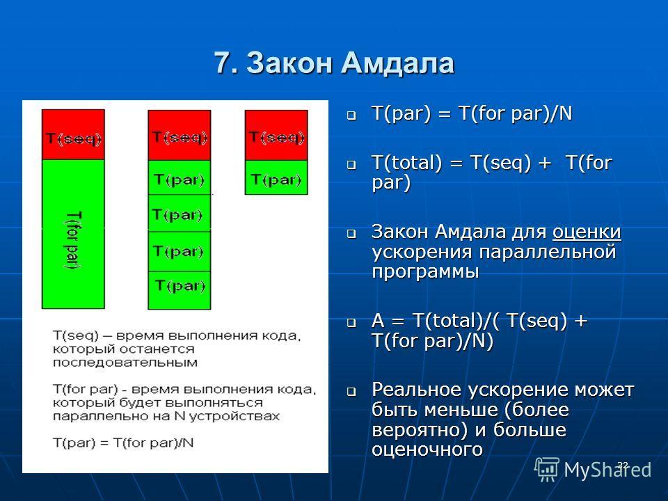 32 7. Закон Амдала T(par) = T(for par)/N T(par) = T(for par)/N T(total) = T(seq) + T(for par) T(total) = T(seq) + T(for par) Закон Амдала для оценки ускорения параллельной программы Закон Амдала для оценки ускорения параллельной программы A = T(total