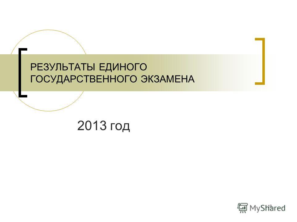 РЕЗУЛЬТАТЫ ЕДИНОГО ГОСУДАРСТВЕННОГО ЭКЗАМЕНА 2013 год 18