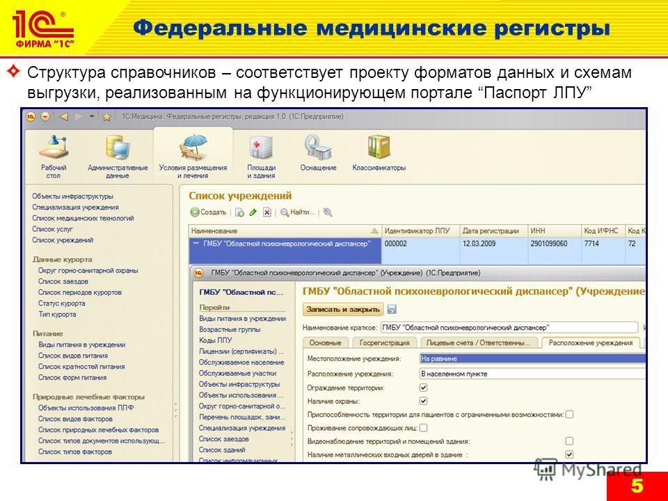 55 Федеральные медицинские регистры Структура справочников – соответствует проекту форматов данных и схемам выгрузки, реализованным на функционирующем портале Паспорт ЛПУ