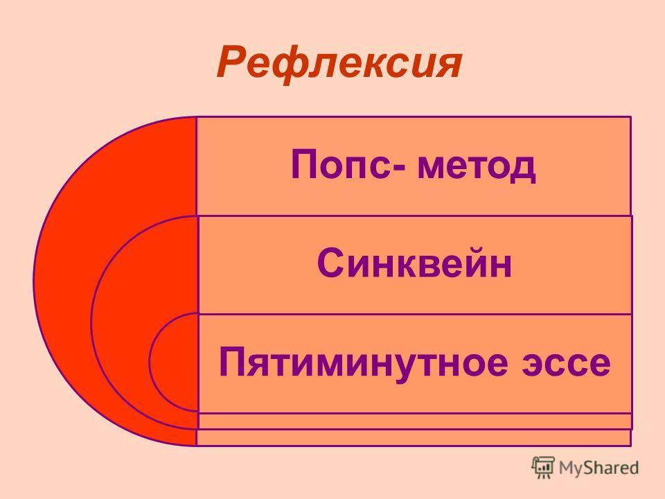 Рефлексия Попс- метод Синквейн Пятиминутное эссе