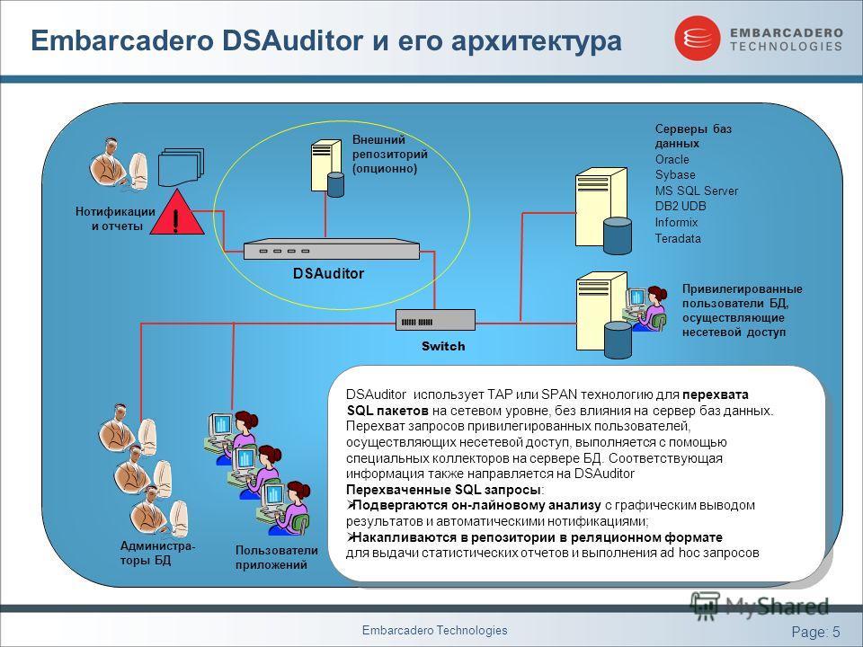 Embarcadero Technologies Page: 5 Embarcadero DSAuditor и его архитектура Серверы баз данных Oracle Sybase MS SQL Server DB2 UDB Informix Teradata ! Привилегированные пользователи БД, осуществляющие несетевой доступ Нотификации и отчеты DSAuditor Адми
