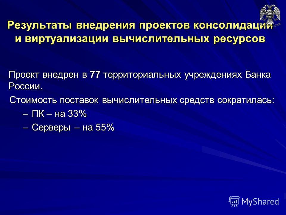 Результаты внедрения проектов консолидации и виртуализации вычислительных ресурсов Проект внедрен в 77 территориальных учреждениях Банка России. Стоимость поставок вычислительных средств сократилась: –ПК – на 33% –Серверы – на 55%