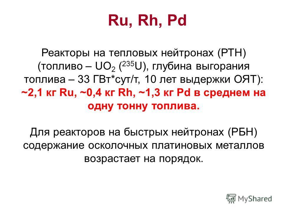Ru, Rh, Pd Реакторы на тепловых нейтронах (РТН) (топливо – UO 2 ( 235 U), глубина выгорания топлива – 33 ГВт*сут/т, 10 лет выдержки ОЯТ): ~2,1 кг Ru, ~0,4 кг Rh, ~1,3 кг Pd в среднем на одну тонну топлива. Для реакторов на быстрых нейтронах (РБН) сод