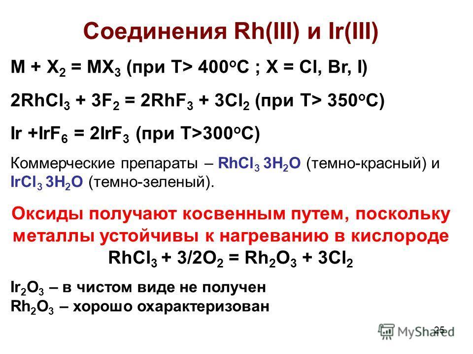 25 Соединения Rh(III) и Ir(III) M + X 2 = MX 3 (при Т> 400 o C ; X = Cl, Br, I) 2RhCl 3 + 3F 2 = 2RhF 3 + 3Cl 2 (при Т> 350 o C) Ir +IrF 6 = 2IrF 3 (при Т>300 o C) Коммерческие препараты – RhCl 3 3H 2 O (темно-красный) и IrCl 3 3H 2 O (темно-зеленый)