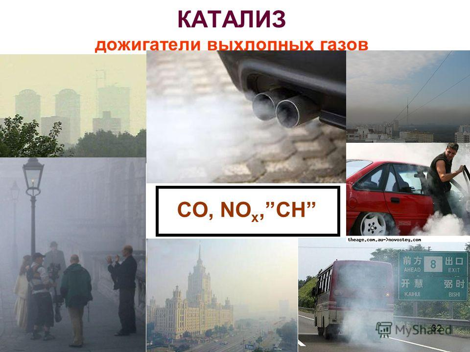 КАТАЛИЗ дожигатели выхлопных газов CO, NO x,CH 32